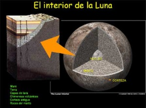 La Luna no es un satélite natural, es artificial